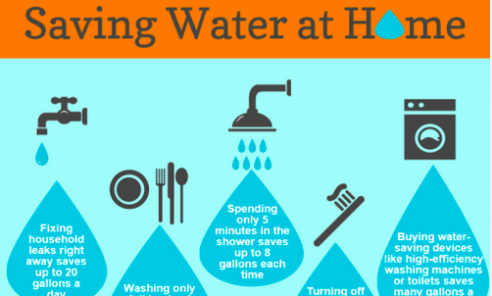 Effective solutions to save water at home home mum for How to save water in your house